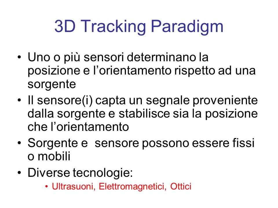3D Tracking Paradigm Uno o più sensori determinano la posizione e lorientamento rispetto ad una sorgente Il sensore(i) capta un segnale proveniente dalla sorgente e stabilisce sia la posizione che lorientamento Sorgente e sensore possono essere fissi o mobili Diverse tecnologie: Ultrasuoni, Elettromagnetici, Ottici