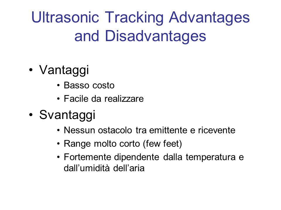 Ultrasonic Tracking Advantages and Disadvantages Vantaggi Basso costo Facile da realizzare Svantaggi Nessun ostacolo tra emittente e ricevente Range molto corto (few feet) Fortemente dipendente dalla temperatura e dallumidità dellaria