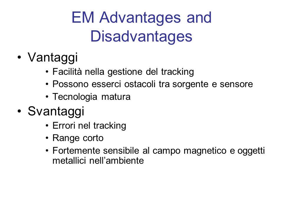 EM Advantages and Disadvantages Vantaggi Facilità nella gestione del tracking Possono esserci ostacoli tra sorgente e sensore Tecnologia matura Svantaggi Errori nel tracking Range corto Fortemente sensibile al campo magnetico e oggetti metallici nellambiente