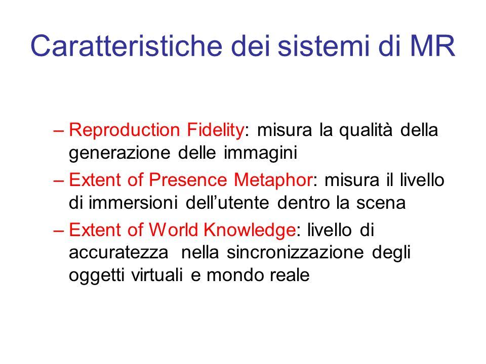 Caratteristiche dei sistemi di MR –Reproduction Fidelity: misura la qualità della generazione delle immagini –Extent of Presence Metaphor: misura il livello di immersioni dellutente dentro la scena –Extent of World Knowledge: livello di accuratezza nella sincronizzazione degli oggetti virtuali e mondo reale