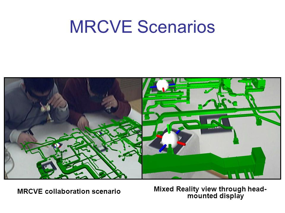 MRCVE Scenarios Mixed Reality view through head- mounted display MRCVE collaboration scenario
