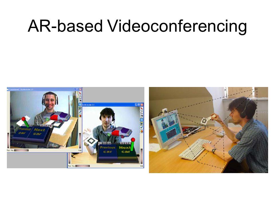 AR-based Videoconferencing