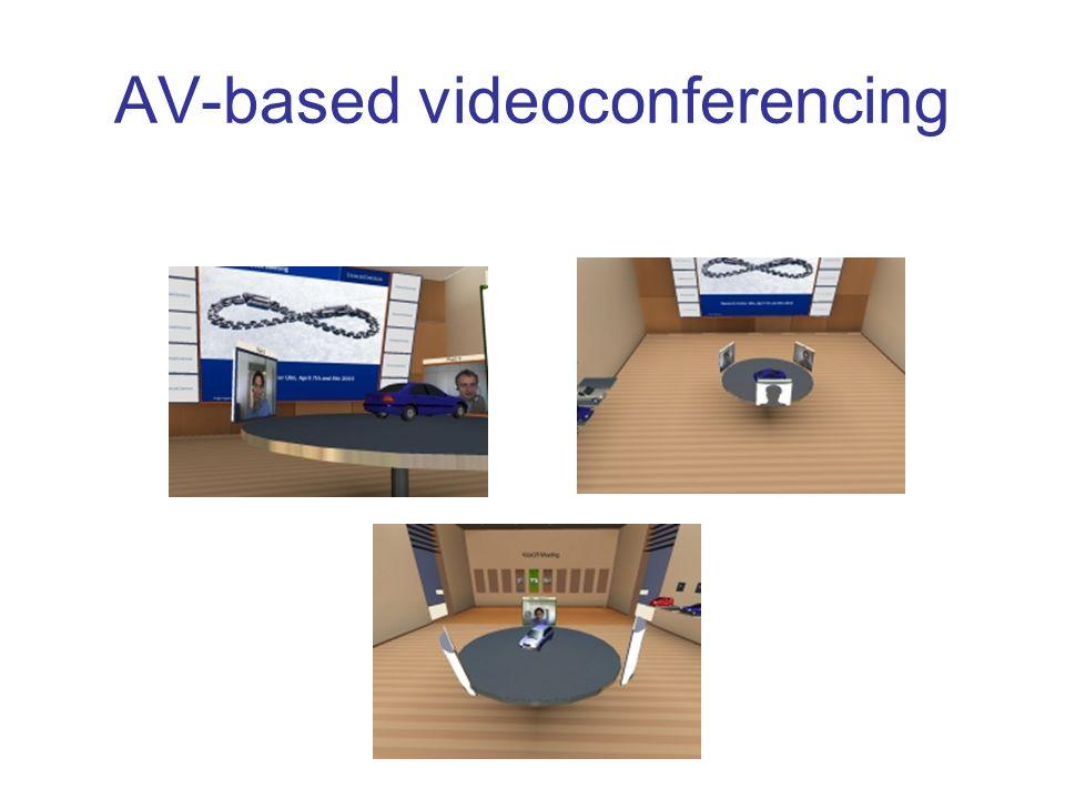 AV-based videoconferencing