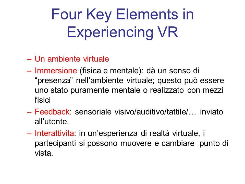 Four Key Elements in Experiencing VR –Un ambiente virtuale –Immersione (fisica e mentale): dà un senso di presenza nellambiente virtuale; questo può essere uno stato puramente mentale o realizzato con mezzi fisici –Feedback: sensoriale visivo/auditivo/tattile/… inviato allutente.