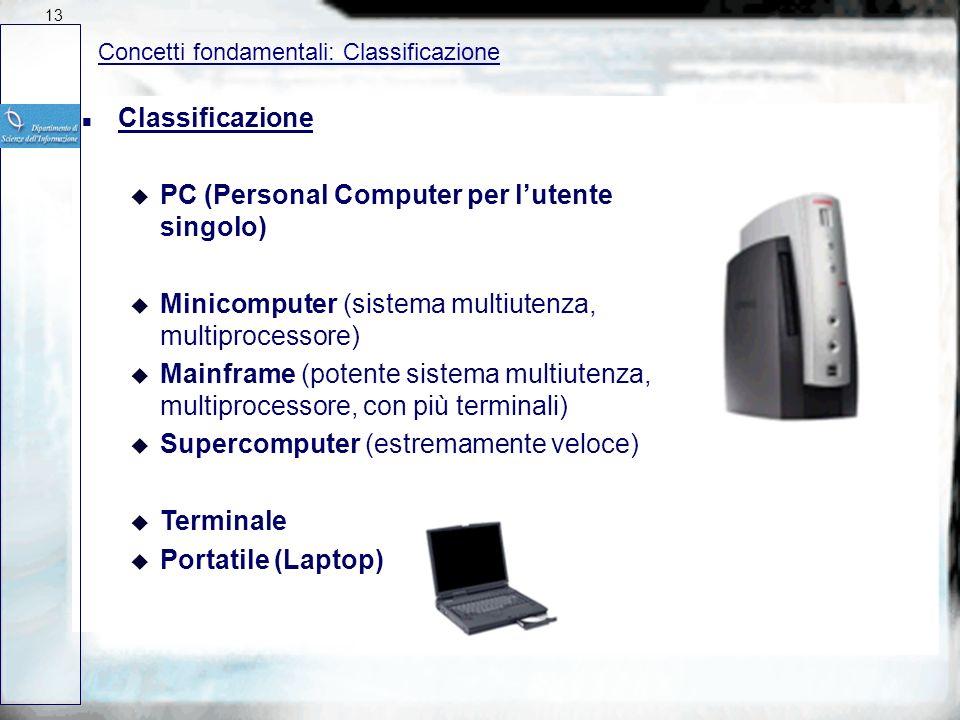 Concetti fondamentali: Hardware case motherboard 12