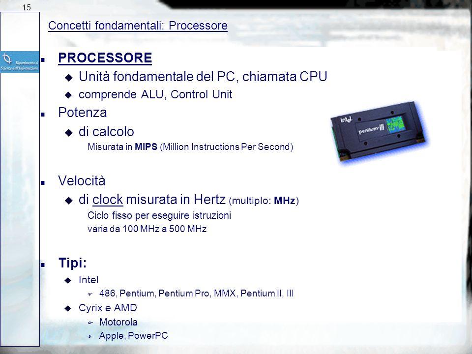 Concetti fondamentali: Hardware Motherboard Memoria temporanea RAM CPU(Processore) Slots per interfacce Plugs per dispositivi I/O Memoria di sistema p