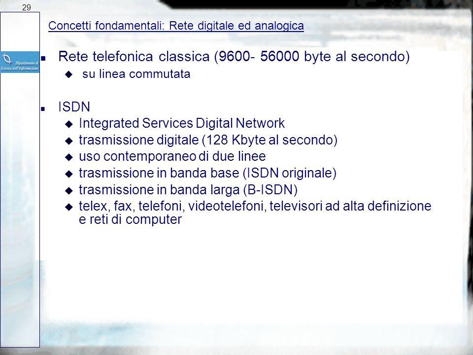 n Modem u MOdulator-DEModulator u trasmissione dati sulle linee telefoniche u conversione da digitale ad analogico u uninterfaccia (RS-232), diversi p