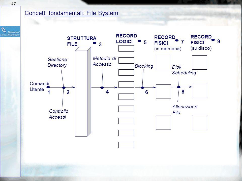 Concetti fondamentali: File System l FILE System permette: l di organizzare files in strutture chiamate cartelle (directory) l Ricerca di un particola