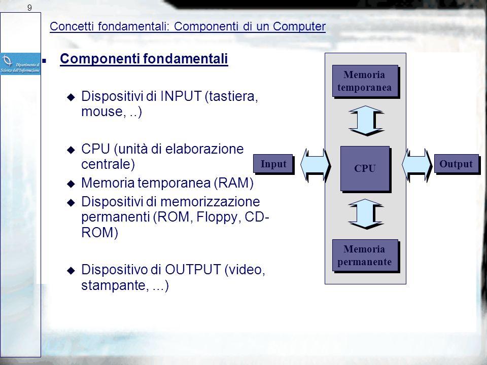 Concetti fondamentali Componenti fondamentali di un PC Hardware 8