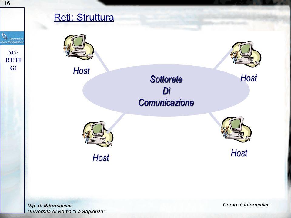 16 Dip. di INformaticai, Università di Roma La Sapienza Corso di Informatica Reti: Struttura M7: RETI G1 SottoreteDiComunicazione Host Host Host Host