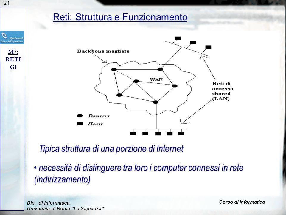21 Dip. di Informatica, Università di Roma La Sapienza Corso di Informatica Reti: Struttura e Funzionamento M7: RETI G1 Tipica struttura di una porzio