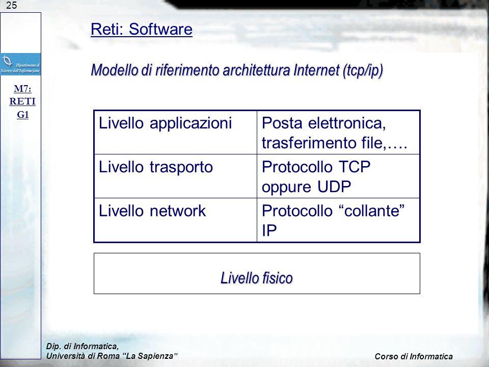 25 Dip. di Informatica, Università di Roma La Sapienza Corso di Informatica Reti: Software M7: RETI G1 Protocollo collante IP Livello network Protocol