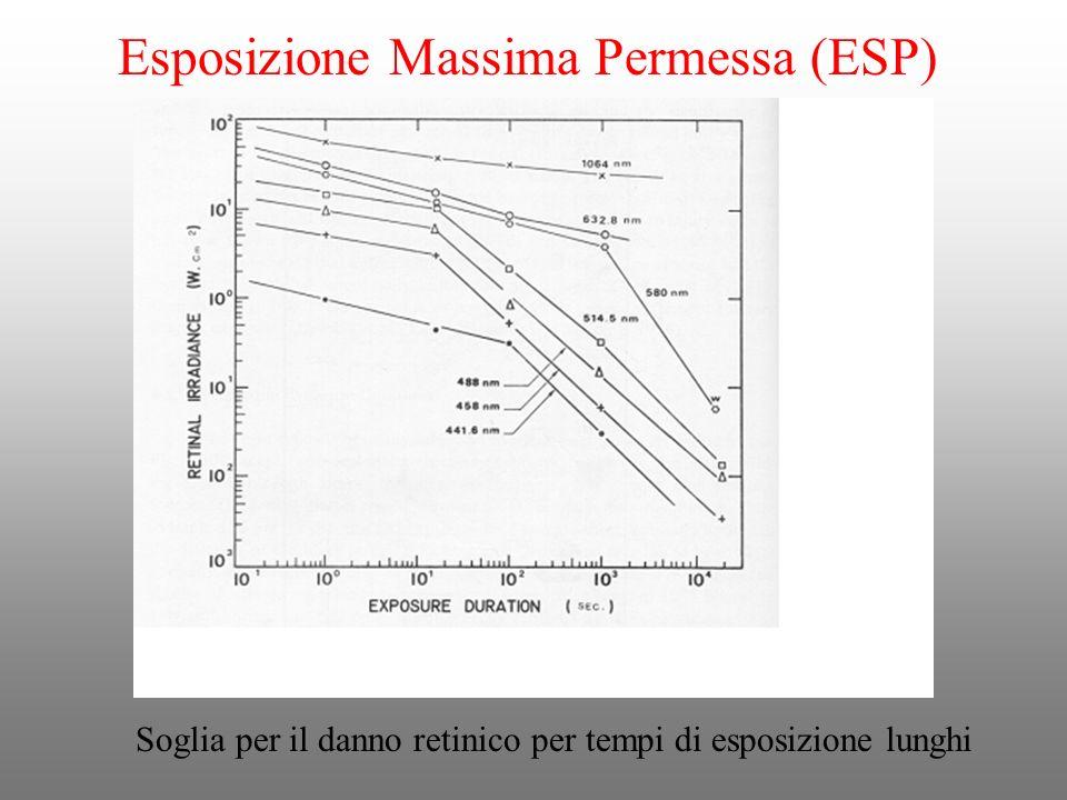 Soglia per il danno retinico per tempi di esposizione lunghi Esposizione Massima Permessa (ESP)