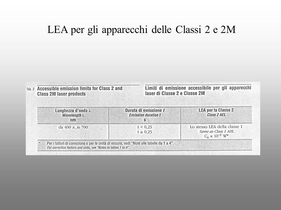 LEA per gli apparecchi delle Classi 2 e 2M