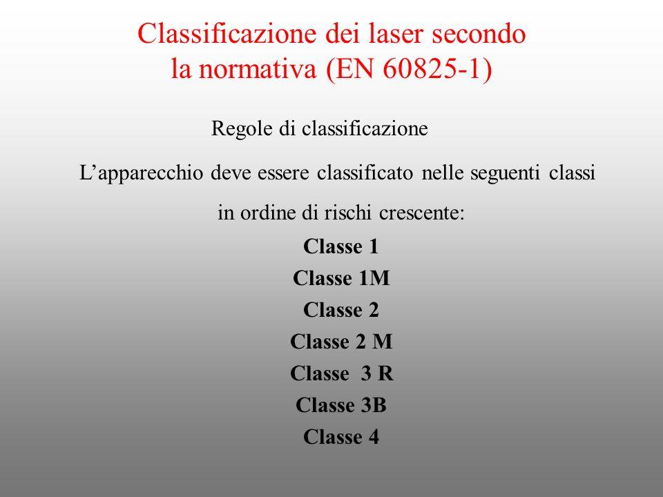 Classificazione dei laser secondo la normativa (EN 60825-1) Regole di classificazione Lapparecchio deve essere classificato nelle seguenti classi in o