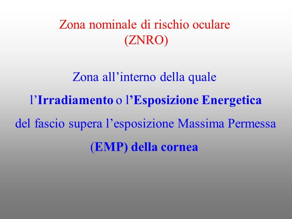 Zona nominale di rischio oculare (ZNRO) Zona allinterno della quale lIrradiamento o lEsposizione Energetica del fascio supera lesposizione Massima Per