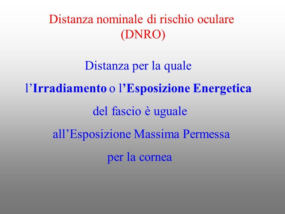 Distanza nominale di rischio oculare (DNRO) Distanza per la quale lIrradiamento o lEsposizione Energetica del fascio è uguale allEsposizione Massima P
