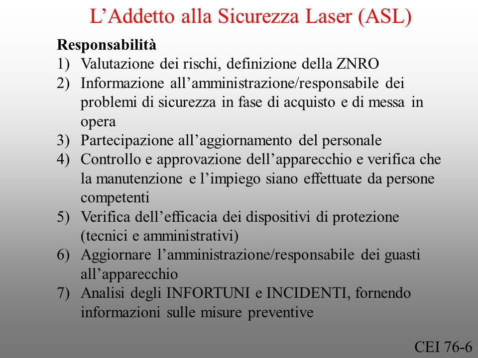LAddetto alla Sicurezza Laser (ASL) Responsabilità 1)Valutazione dei rischi, definizione della ZNRO 2)Informazione allamministrazione/responsabile dei