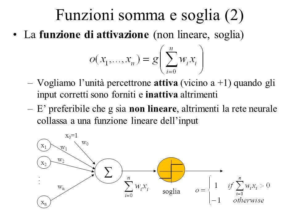 Funzioni somma e soglia (2) La funzione di attivazione (non lineare, soglia) –Vogliamo lunità percettrone attiva (vicino a +1) quando gli input corret