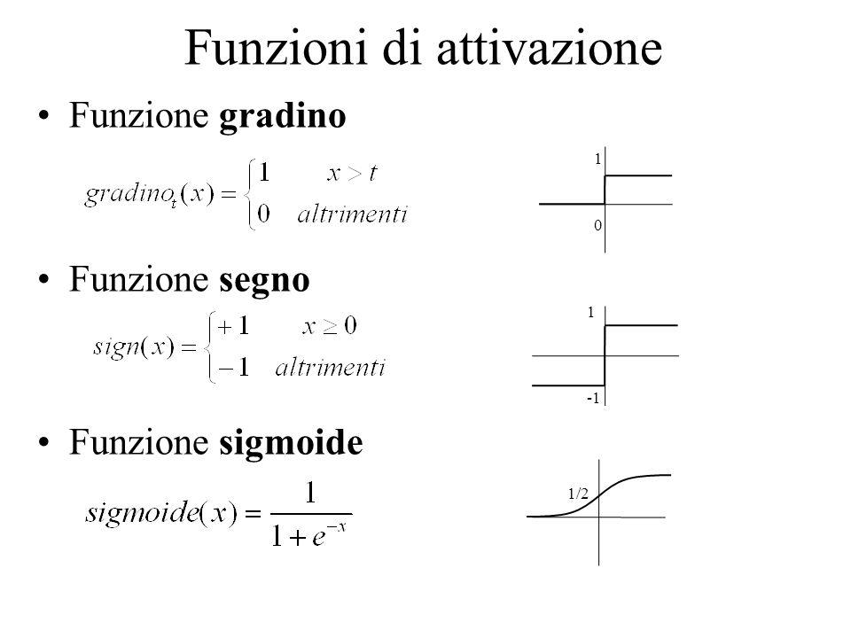 Funzioni di attivazione Funzione gradino Funzione segno Funzione sigmoide 1/2 1 1 0