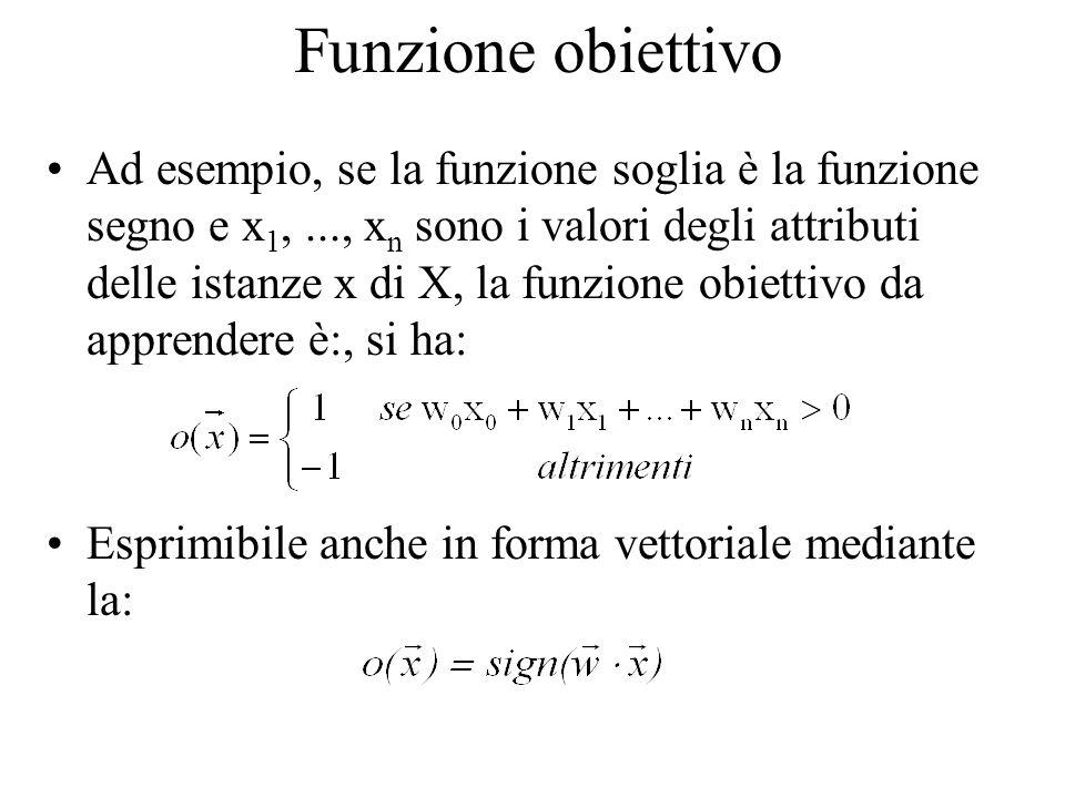 Funzione obiettivo Ad esempio, se la funzione soglia è la funzione segno e x 1,..., x n sono i valori degli attributi delle istanze x di X, la funzion