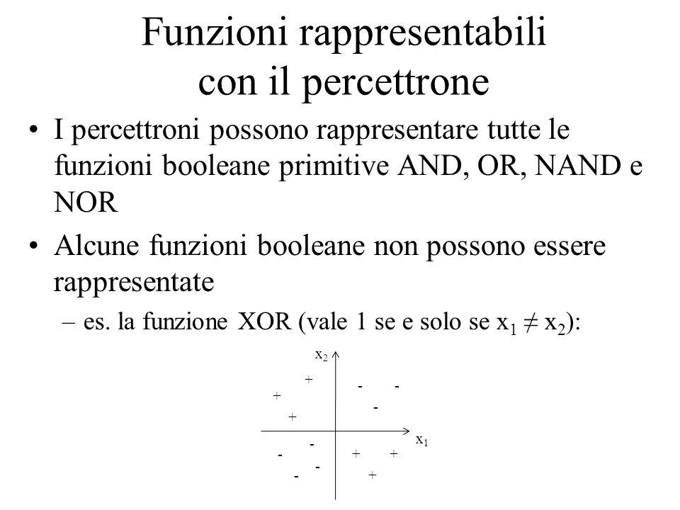 Funzioni rappresentabili con il percettrone I percettroni possono rappresentare tutte le funzioni booleane primitive AND, OR, NAND e NOR Alcune funzio