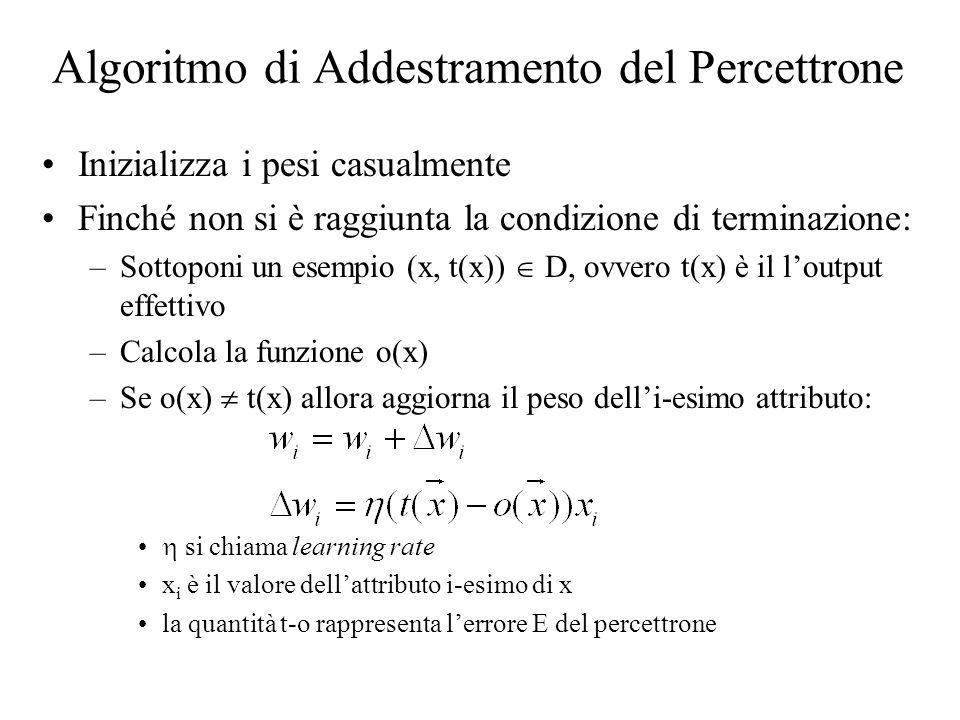 Algoritmo di Addestramento del Percettrone Inizializza i pesi casualmente Finché non si è raggiunta la condizione di terminazione: –Sottoponi un esemp