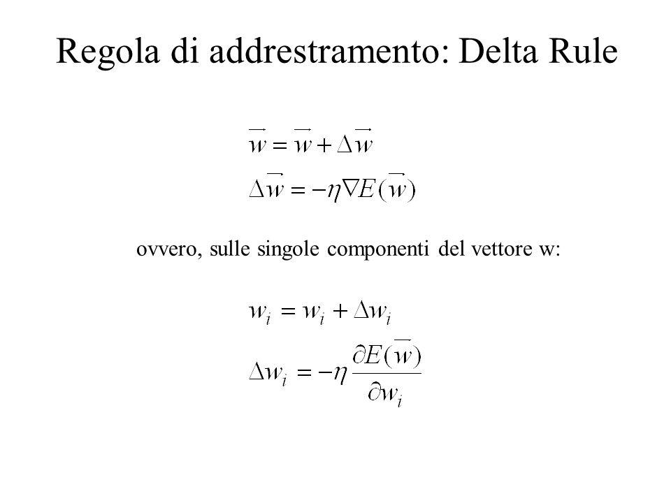 Regola di addrestramento: Delta Rule ovvero, sulle singole componenti del vettore w:
