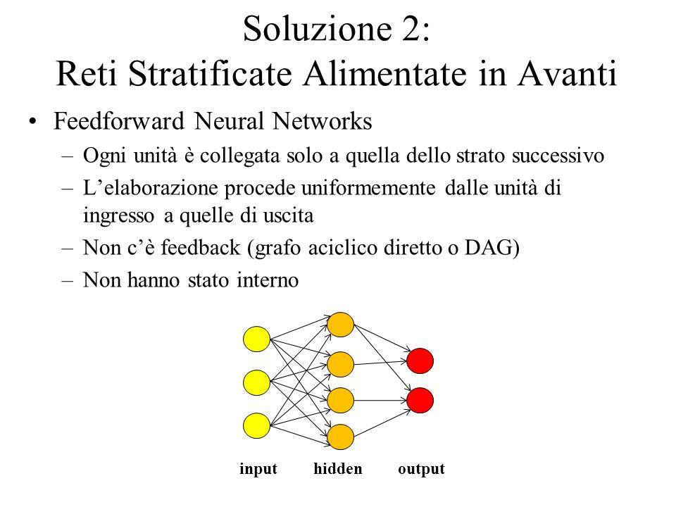 Soluzione 2: Reti Stratificate Alimentate in Avanti Feedforward Neural Networks –Ogni unità è collegata solo a quella dello strato successivo –Lelabor