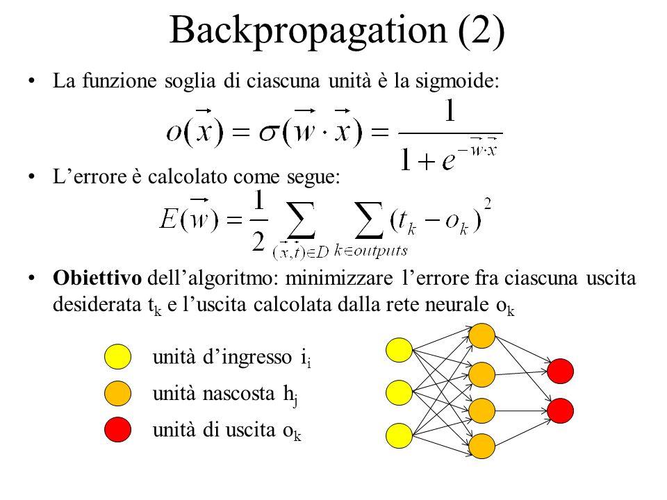 La funzione soglia di ciascuna unità è la sigmoide: Lerrore è calcolato come segue: Obiettivo dellalgoritmo: minimizzare lerrore fra ciascuna uscita d