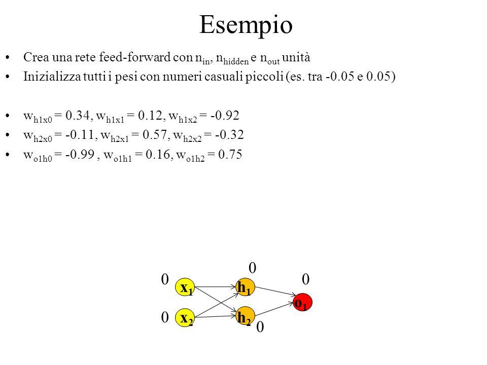 Crea una rete feed-forward con n in, n hidden e n out unità Inizializza tutti i pesi con numeri casuali piccoli (es. tra -0.05 e 0.05) w h1x0 = 0.34,