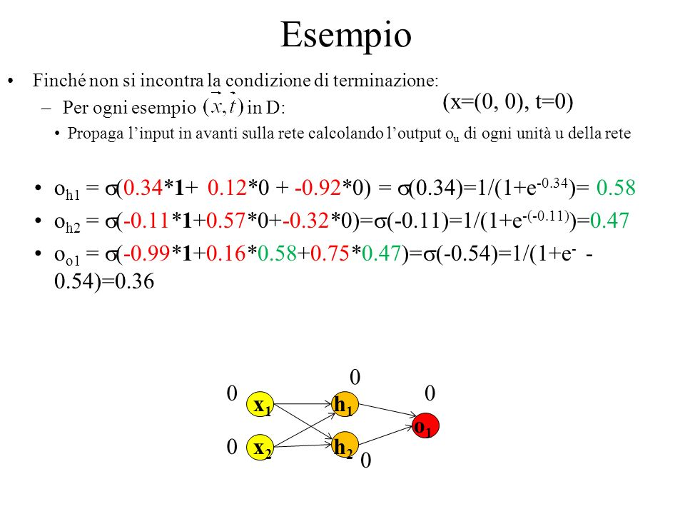 Finché non si incontra la condizione di terminazione: –Per ogni esempio in D: Propaga linput in avanti sulla rete calcolando loutput o u di ogni unità