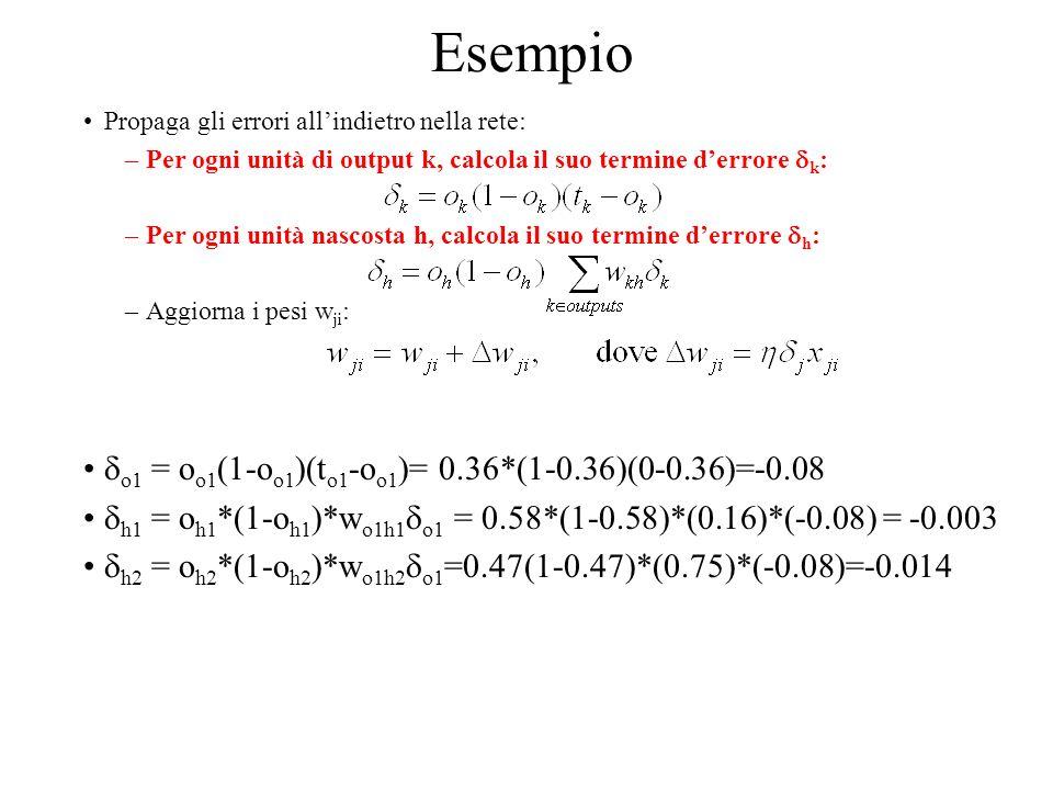Propaga gli errori allindietro nella rete: –Per ogni unità di output k, calcola il suo termine derrore k : –Per ogni unità nascosta h, calcola il suo