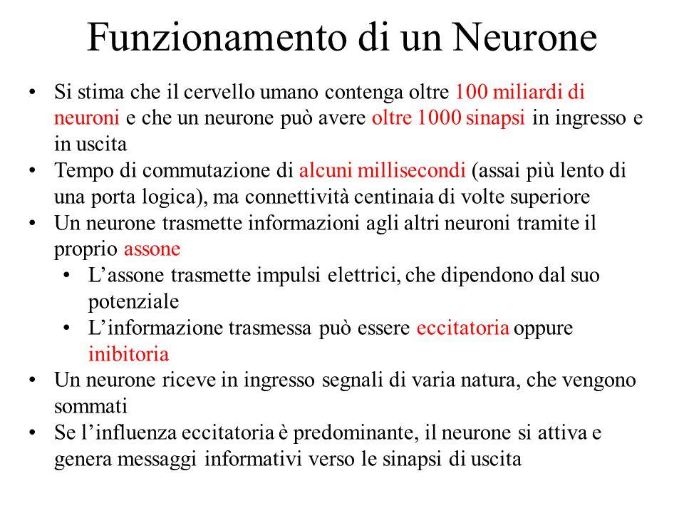 Struttura di una Rete Neurale Una rete neurale è costituta da: –un insieme di nodi (i neuroni) o unità connesse da collegamenti –Un insieme di pesi associati ai collegamenti –Un insieme di soglie o livelli di attivazione La progettazione di una rete neurale richiede: –La scelta del numero e del tipo di unità –La determinazione della struttura morfologica –Codifica degli esempi di addestramento, in termini di ingressi e uscite dalla rete –Linizializzazione e laddestramento dei pesi sulle interconnessioni, attraverso il training set