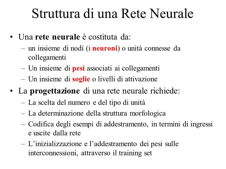 Struttura di una Rete Neurale Una rete neurale è costituta da: –un insieme di nodi (i neuroni) o unità connesse da collegamenti –Un insieme di pesi as