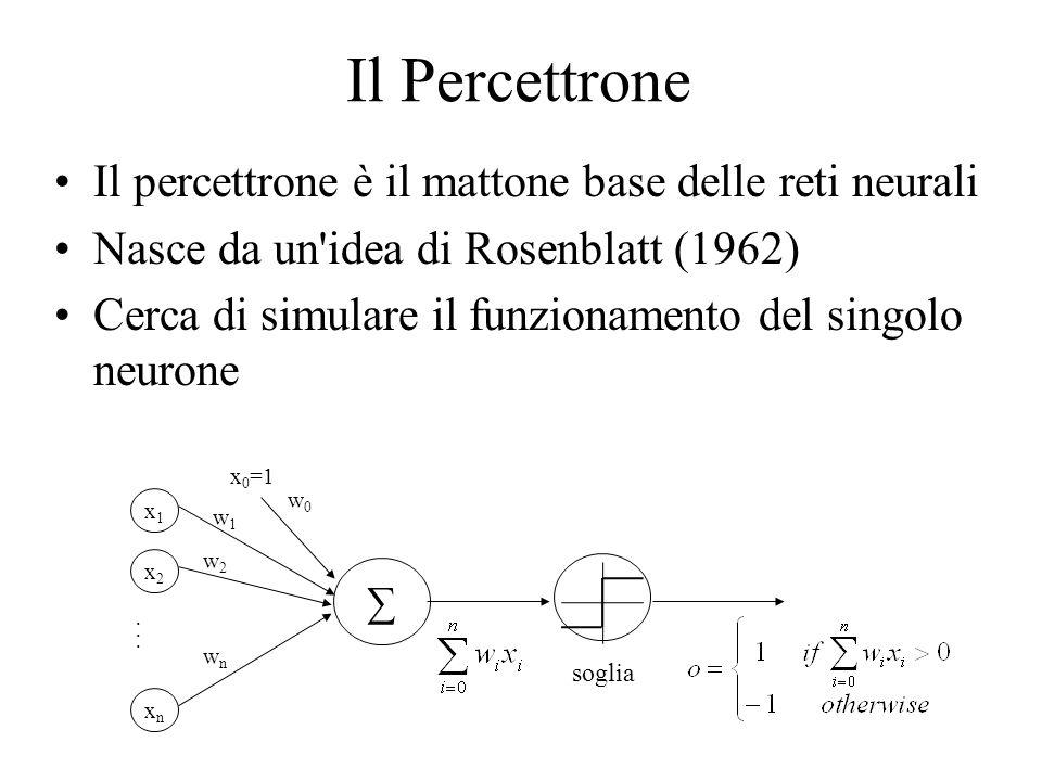 I valori di uscita sono booleani: 0 oppure 1 Gli ingressi x i e i pesi w i sono valori reali positivi o negativi Tre elementi: ingressi, somma, soglia L apprendimento consiste nel selezionare pesi e soglia Il Percettrone x1x1 x2x2 xnxn...