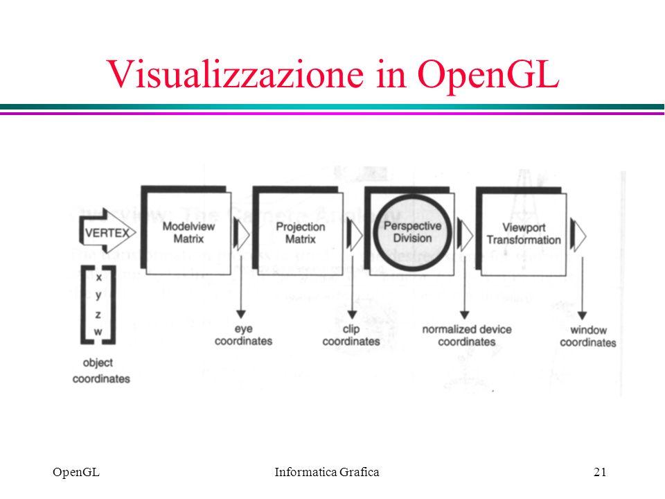 Informatica Grafica OpenGL21 Visualizzazione in OpenGL