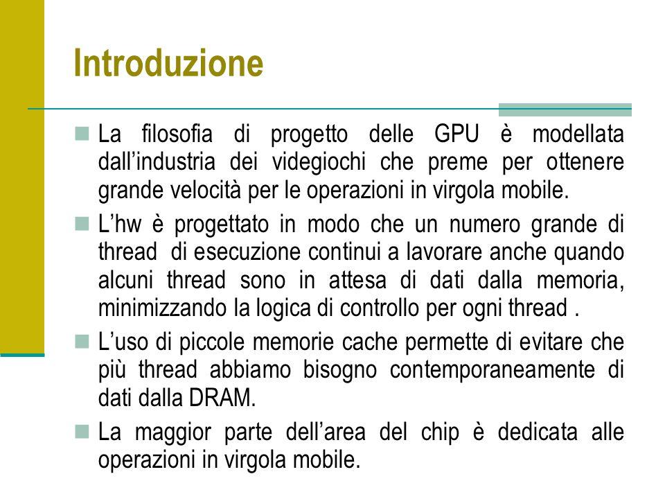 Introduzione La filosofia di progetto delle GPU è modellata dallindustria dei videgiochi che preme per ottenere grande velocità per le operazioni in v
