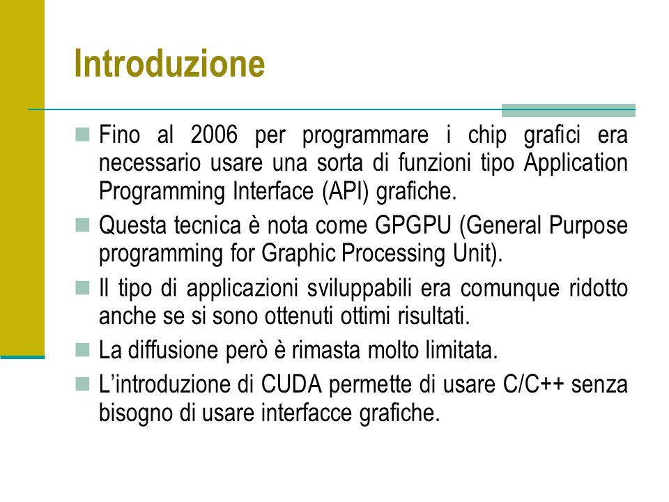 Introduzione Fino al 2006 per programmare i chip grafici era necessario usare una sorta di funzioni tipo Application Programming Interface (API) grafi