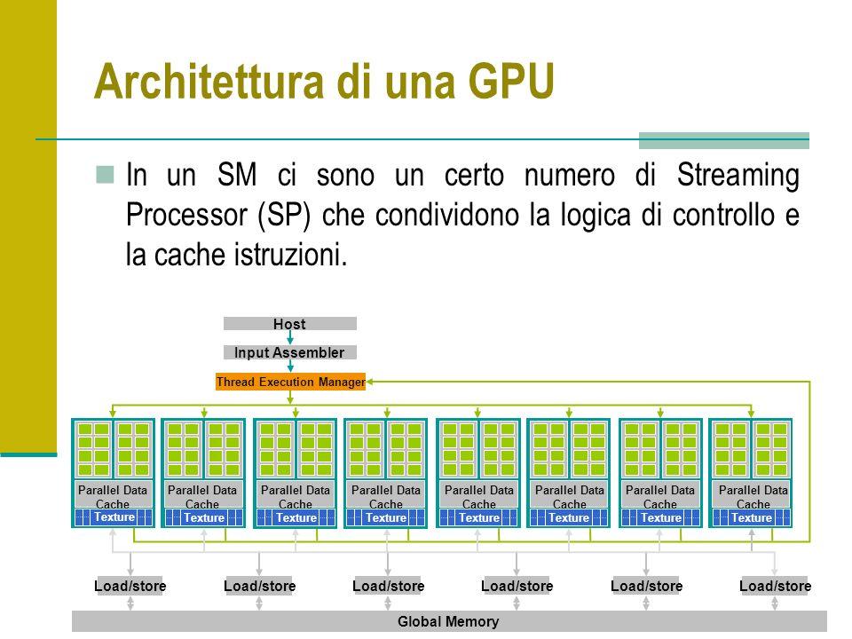 Architettura di una GPU In un SM ci sono un certo numero di Streaming Processor (SP) che condividono la logica di controllo e la cache istruzioni.
