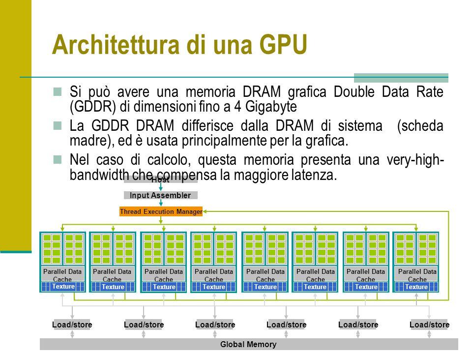 Architettura di una GPU Si può avere una memoria DRAM grafica Double Data Rate (GDDR) di dimensioni fino a 4 Gigabyte La GDDR DRAM differisce dalla DRAM di sistema (scheda madre), ed è usata principalmente per la grafica.