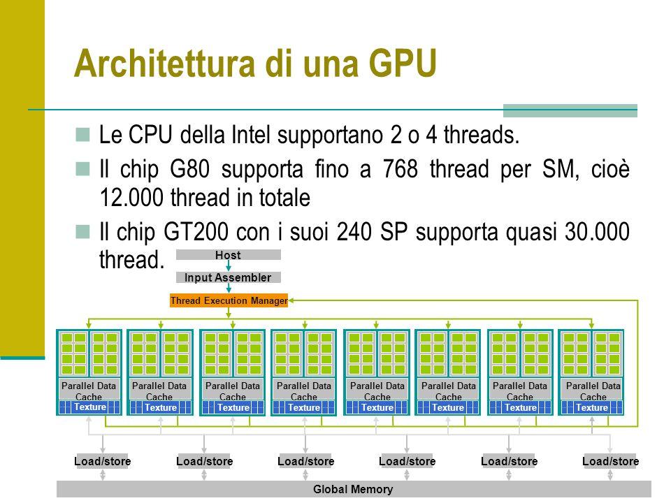 Architettura di una GPU Le CPU della Intel supportano 2 o 4 threads. Il chip G80 supporta fino a 768 thread per SM, cioè 12.000 thread in totale Il ch