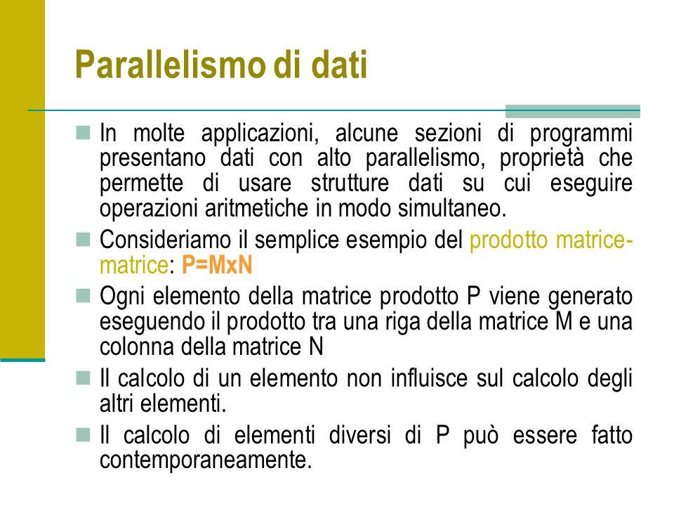 Parallelismo di dati In molte applicazioni, alcune sezioni di programmi presentano dati con alto parallelismo, proprietà che permette di usare strutture dati su cui eseguire operazioni aritmetiche in modo simultaneo.