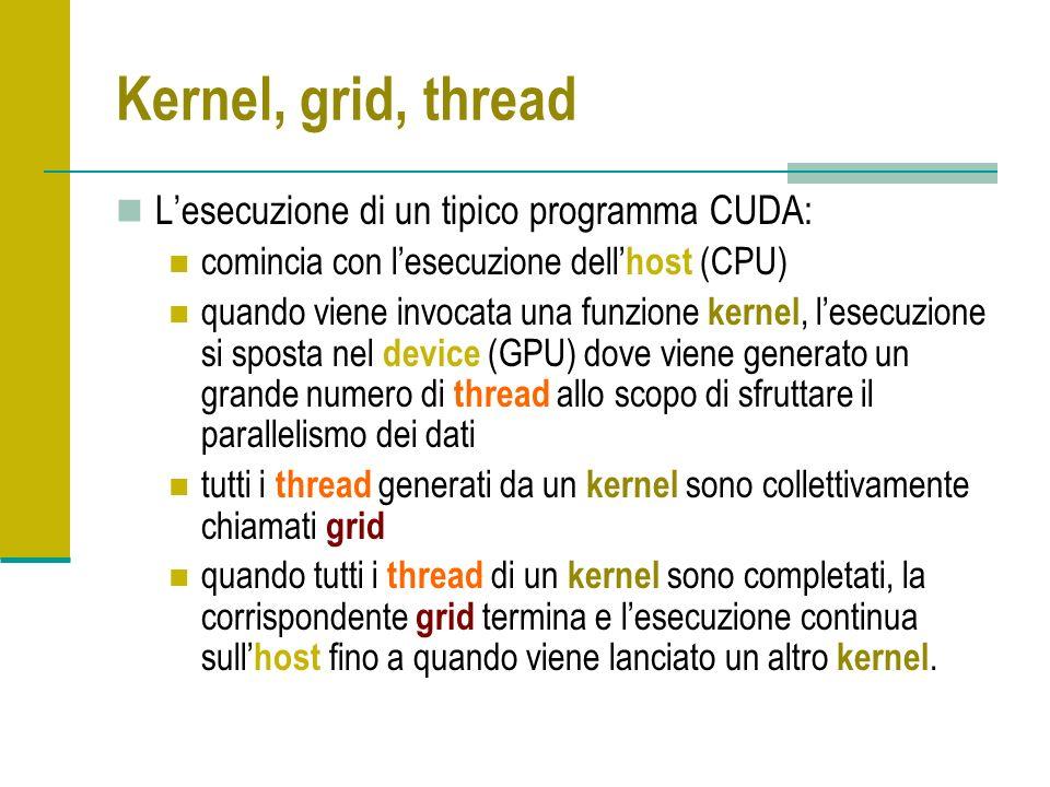 Kernel, grid, thread Lesecuzione di un tipico programma CUDA: comincia con lesecuzione dell host (CPU) quando viene invocata una funzione kernel, lesecuzione si sposta nel device (GPU) dove viene generato un grande numero di thread allo scopo di sfruttare il parallelismo dei dati tutti i thread generati da un kernel sono collettivamente chiamati grid quando tutti i thread di un kernel sono completati, la corrispondente grid termina e lesecuzione continua sull host fino a quando viene lanciato un altro kernel.