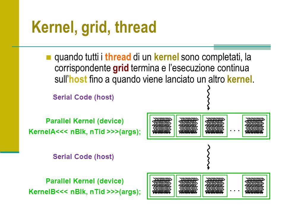 Kernel, grid, thread quando tutti i thread di un kernel sono completati, la corrispondente grid termina e lesecuzione continua sull host fino a quando viene lanciato un altro kernel.