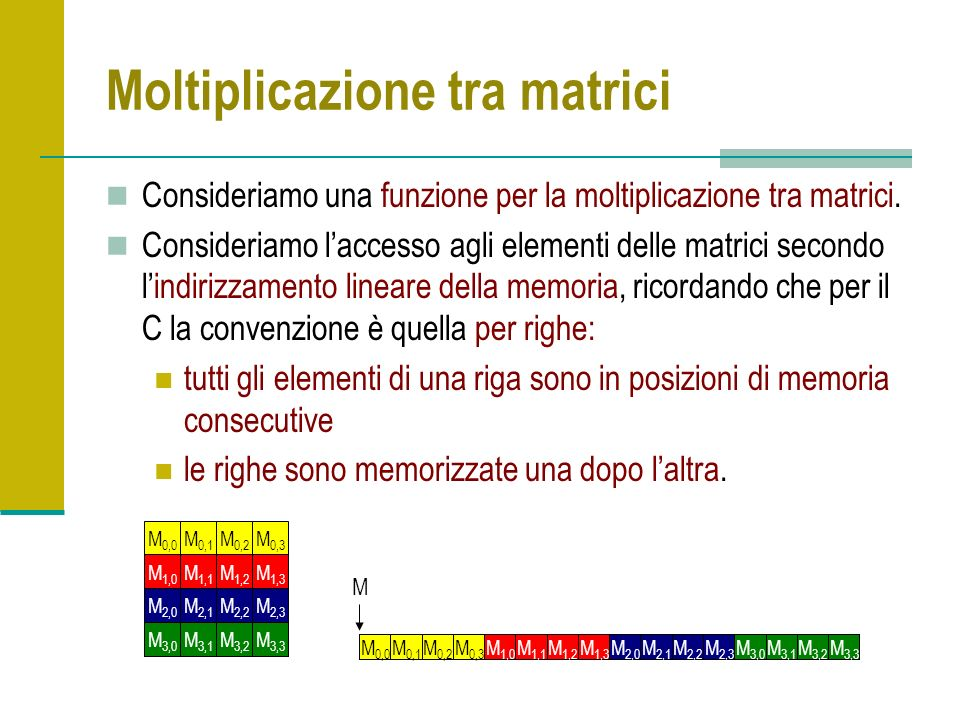 Moltiplicazione tra matrici void MatrixMulOnHost(float* M, float* N, float* P, int Width) { for (int i = 0; i < Width; ++i) for (int j = 0; j < Width; ++j) { float sum = 0; for (int k = 0; k < Width; ++k) { float a = M[i * width + k]; float b = N[k * width + j]; sum += a * b; } P[i * Width + j] = sum; } M N P WIDTH i k k j
