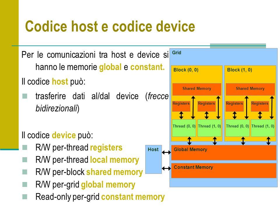 Codice host e codice device Per le comunicazioni tra host e device si hanno le memorie global e constant. Il codice host può: trasferire dati al/dal d
