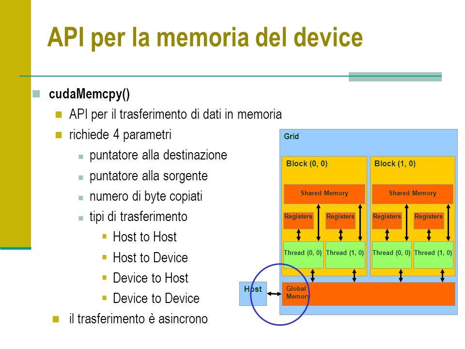API per la memoria del device cudaMemcpy() API per il trasferimento di dati in memoria richiede 4 parametri puntatore alla destinazione puntatore alla sorgente numero di byte copiati tipi di trasferimento Host to Host Host to Device Device to Host Device to Device il trasferimento è asincrono Grid Global Memory Block (0, 0) Shared Memory Thread (0, 0) Registers Thread (1, 0) Registers Block (1, 0) Shared Memory Thread (0, 0) Registers Thread (1, 0) Registers Host