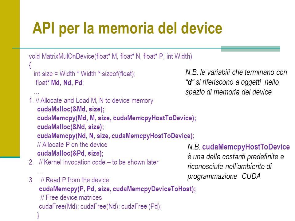 API per la memoria del device void MatrixMulOnDevice(float* M, float* N, float* P, int Width) { int size = Width * Width * sizeof(float); float* Md, N