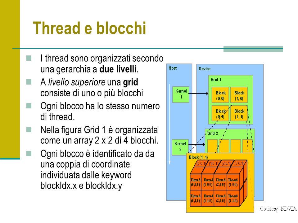 40 Thread e blocchi I thread sono organizzati secondo una gerarchia a due livelli. A livello superiore una grid consiste di uno o più blocchi Ogni blo